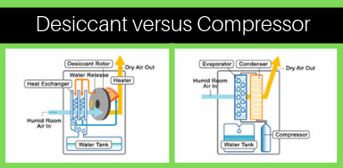 Desiccant versus Compressor